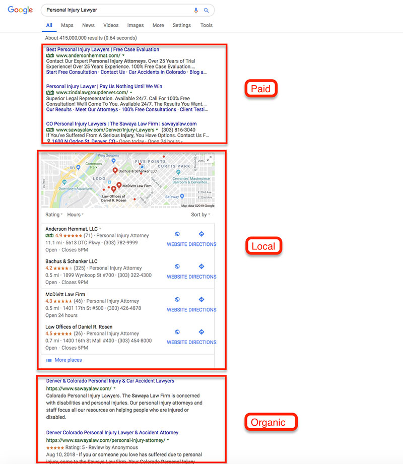 Different type of search results. You see paid, local results, and organic search results.